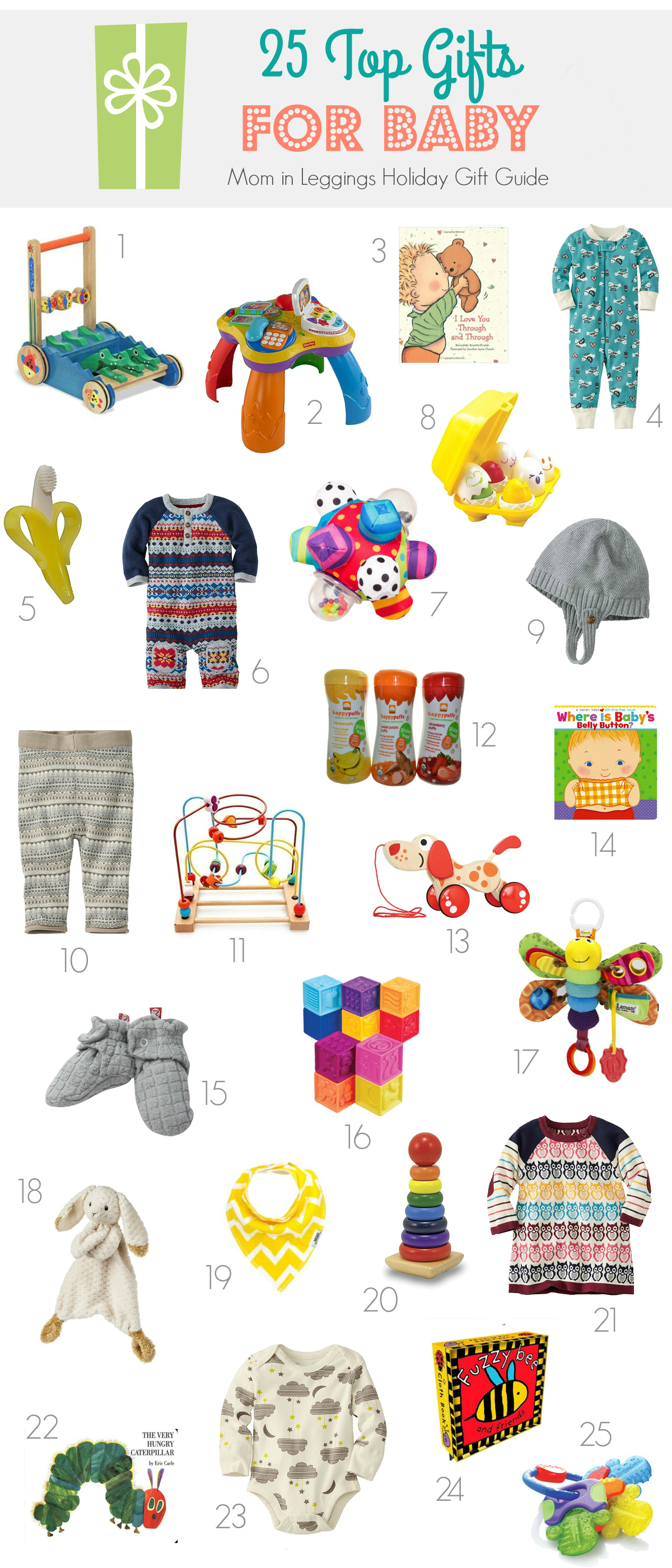 25 Top Gifts for Baby